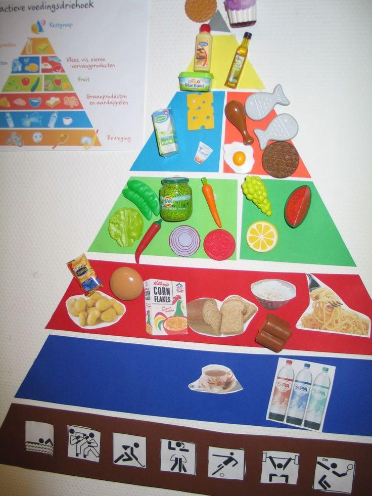 Voedingsdriehoek: Zelf laten zoeken in reclame-magazines en in de juiste laag…