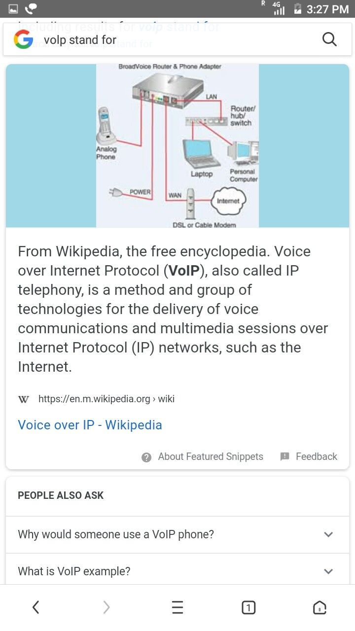 Voip Diagram And Definition
