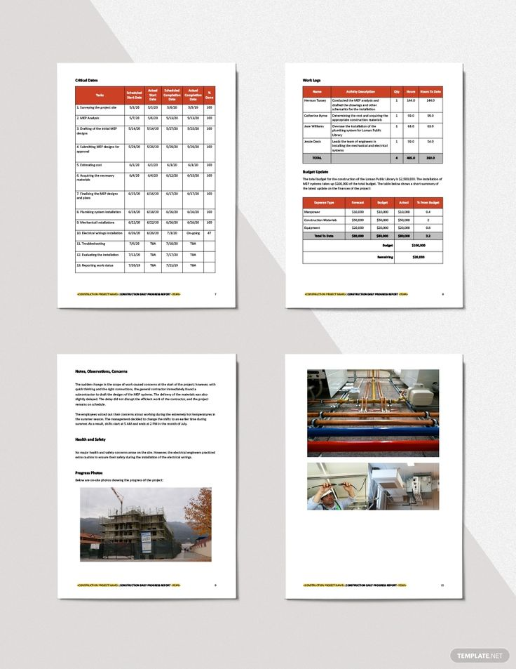 Contractor Daily Progress Report Template in 2020