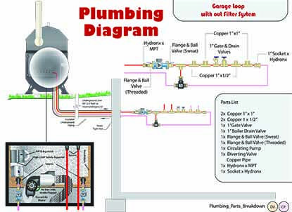 20 best Outdoor Boiler Installation Diagrams images on Pinterest