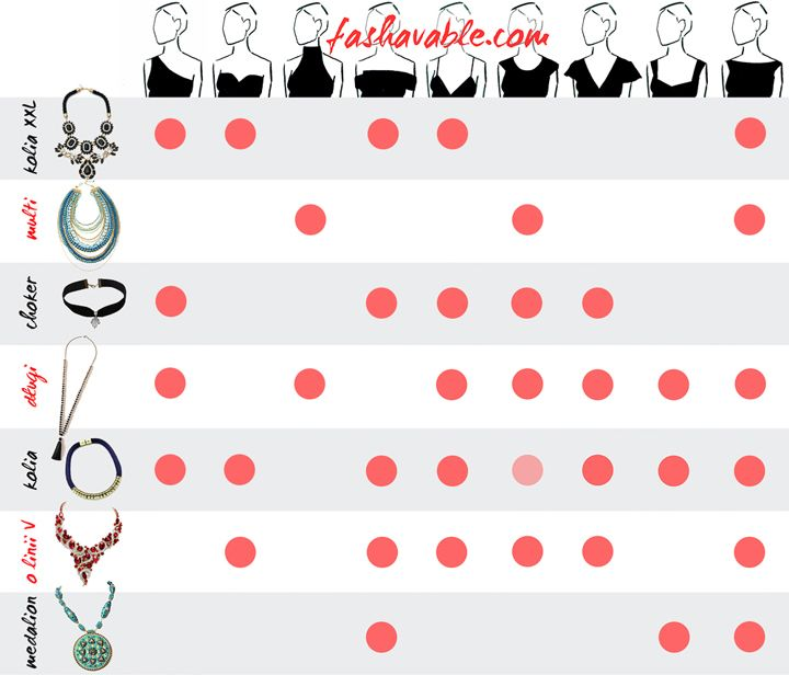 necklace & neckline  - jak dobrać naszyjnik do dekoltu