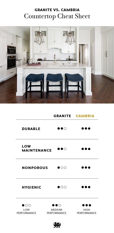 Cambria Quartz Countertops Advantage Home Home Remodeling Home Decor
