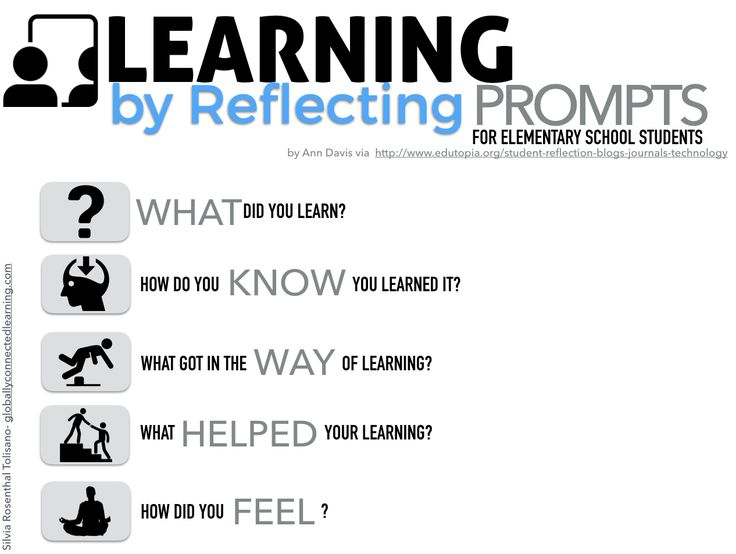 """Reflection is an important component of the learning process. It can NOT be seen as an add-on, something to be cut if time is running short. We have all heard John Dewey's quote: """"We do…"""