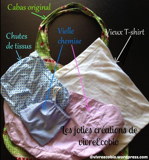 Vivreecobio- alternatives sacs plastiques- récup- bis.jpg