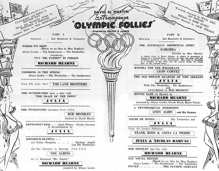 The programme from the Olympic Follies staged at the Tivoli Theatre, Melbourne.