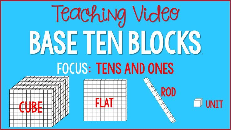 Just in time for BACK TO SCHOOL!  This is a fantastic way for your kindergarten or first grade students to see how 10 units make a rod. After they have seen the units creatively build the rod, they will have the opportunity to read 10 numbers using tens and ones. A recording sheet has been provided. The bright colorful video will capture their attention. The actual recording sheet is used for checking so you students can check using their worksheet.It is also self checking so is it very…
