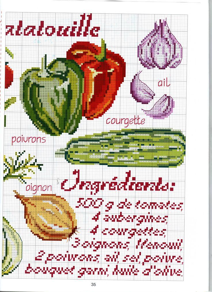 Point de croix -m@- cross stitch vegetales