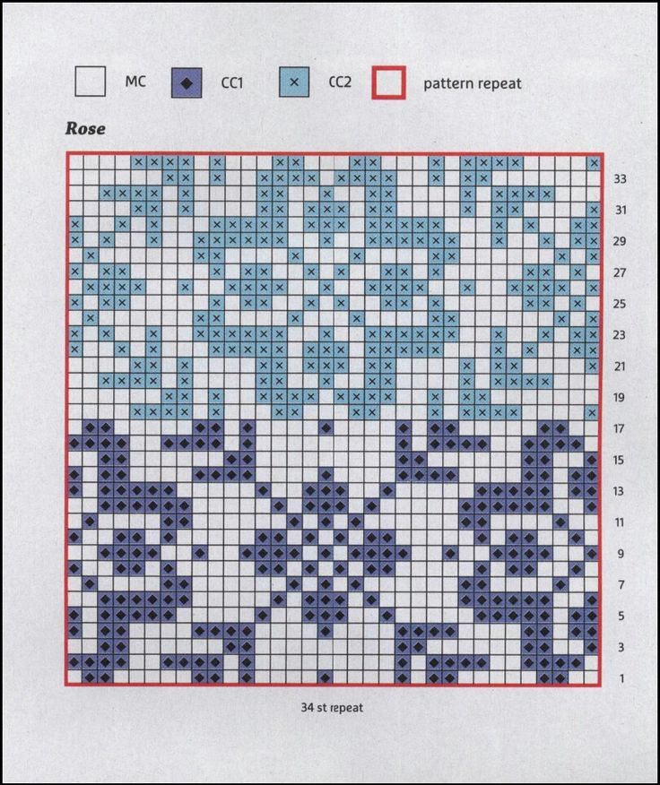 968 best Fair isle patronen images on Pinterest | Knitting charts ...