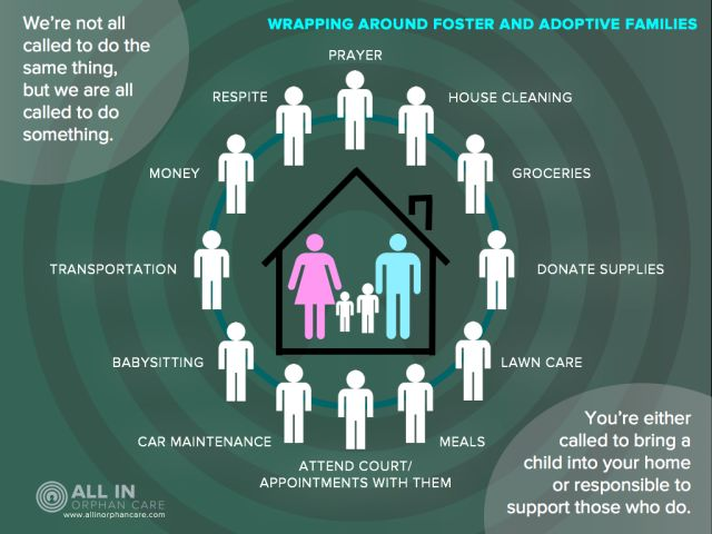 how long does it take to be a foster parent in nc