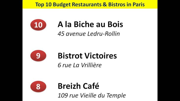 Top 10 Budget Restaurants & Bistros in Paris (for Budget Conscious Traveler. #Paris #France #Carrefour #Monoprix #food #frenchfood #cheapfood #vacation #traveling #backpacking