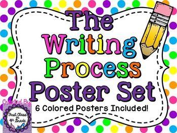 Writing Process Posters (Polka Dots)