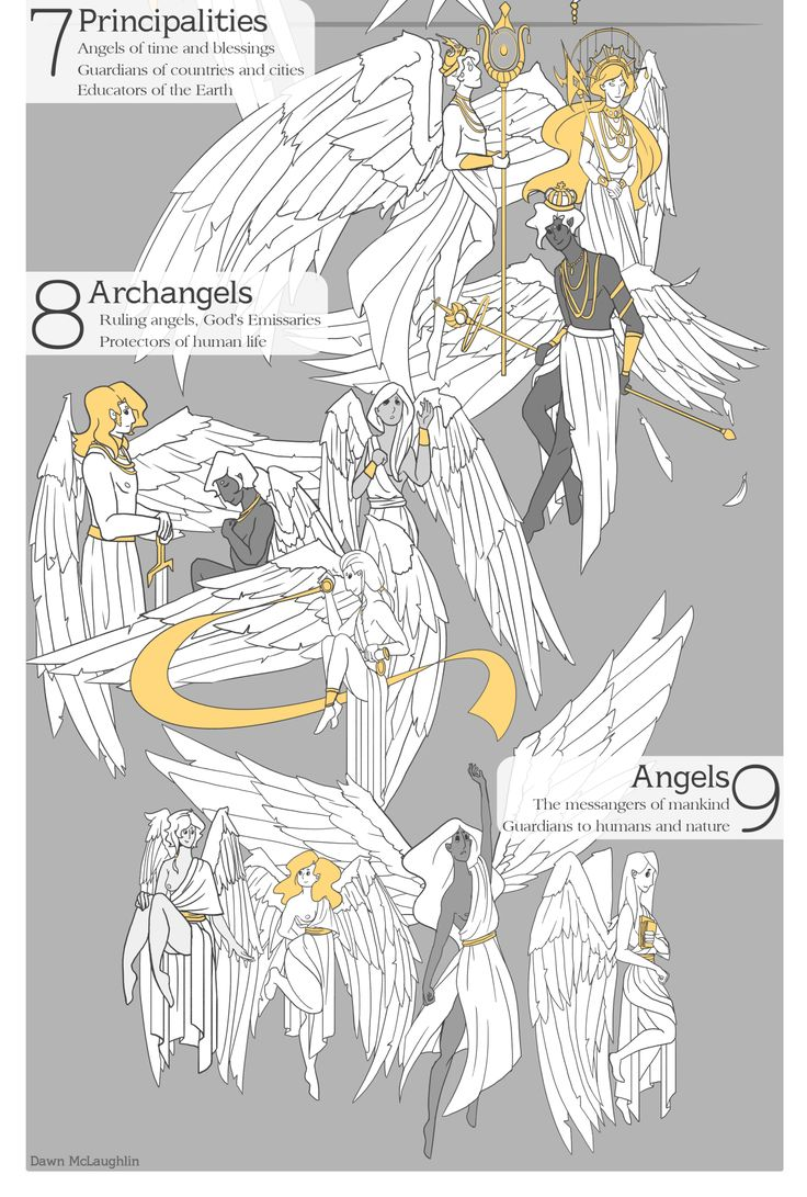 Archangels names and meanings catholic - Third Sphere Angels Who Function As Heavenly Guides Protectors And Messengers To Human Beings Principalities Or Rulers Archangels Angels