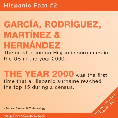 17 Best images about Hispanic Heritage Month on Pinterest | In the us, Student-centered ...