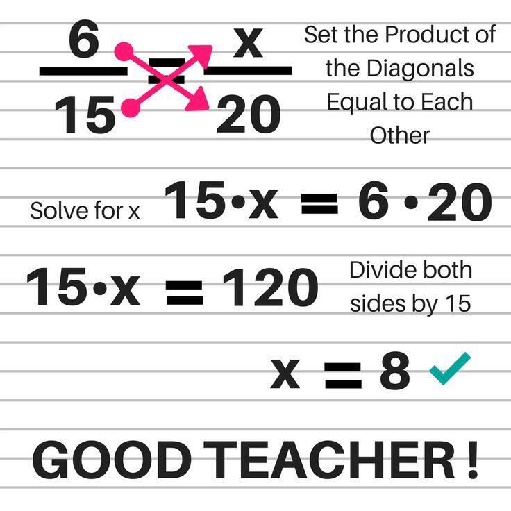 Solving Proportions Bad Teacher Algebra 1 Coach In 2020 Ratios And Proportions Solving Proportions Geometry Lesson Plans