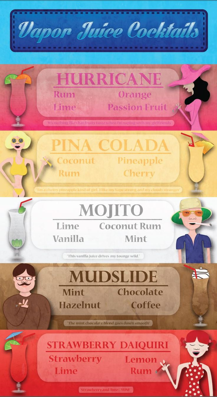 Which E-Juice Cocktail Are You  I made this for Vapor Burst (vape company in Fl)  Find it at vaporburst.com