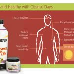 Dr. Ina's tips for cleansing like a champion!  Jackson10.isagenix.com