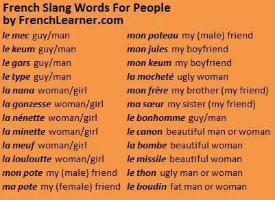 French slang words for people.