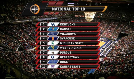 Top 10 Men's Basketball Sports Graphics | | DevWebProDevWebPro