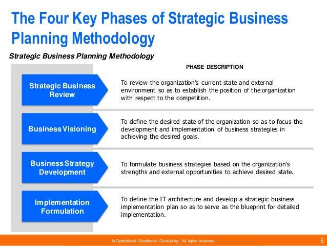strategic business plan outline riordan manufacturing supply chain