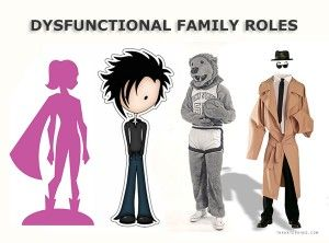 This has never explained my family so perfectly. Literally they described each one of my family members, even myself.