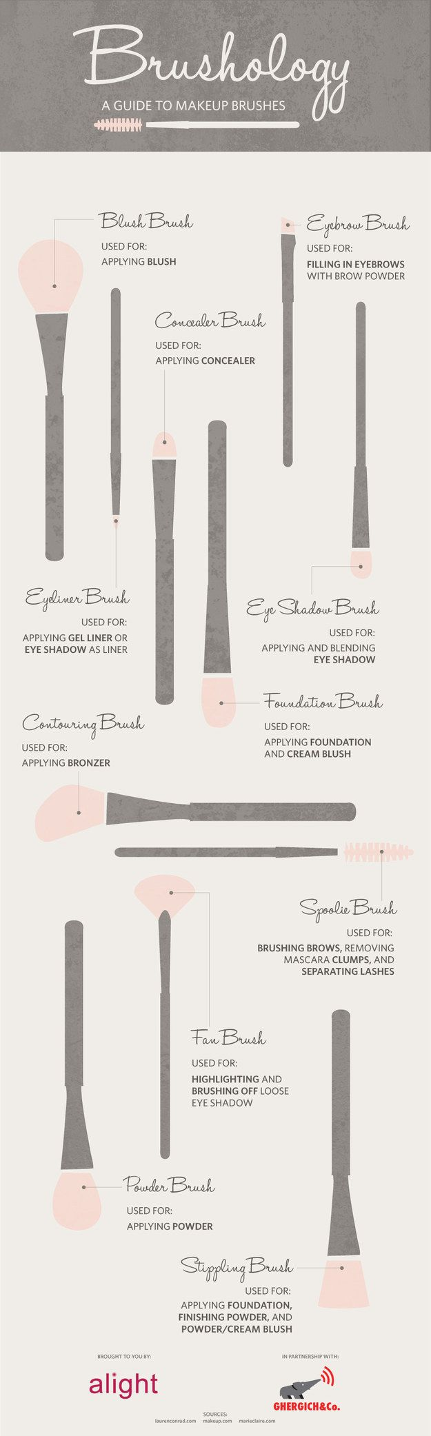 PINTEREST @STYLEXPERT Guide to Makeup Brushes