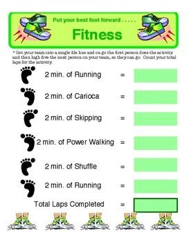 A fitness activity that will create a high intensity cardio activity when students are in groups of 3 to 4 depending on grade level. Print this off and you are ready for a 12 - 15 min. aerobic activity.