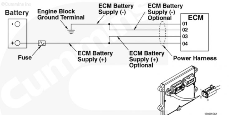 10  Cummins Ism Engine Wiring Diagram