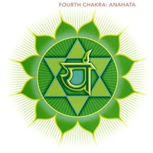 The Heart or Anahata chakra is the gateway between the lower and upper chakras connecting the body, mind, soul, and spirit.    The Fourth Chakra  Sanskrit Name: Anahata. Other Names: The Fourth Chakra Location: Located towards the center of the chest. Attributes: This Chakra relates to unconditional love, acceptance for yourself and others. Alignment: When in balance you radiate unconditional love which gives you the freedom, joy, and gratitude. Associated Color: Emerald Green Associated…