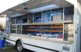How to Start a Catering Truck Business - Food Truck Business