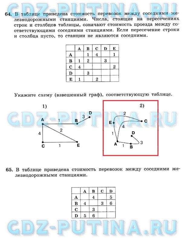 Гдз рымкевич 10-11 класс doc скачать