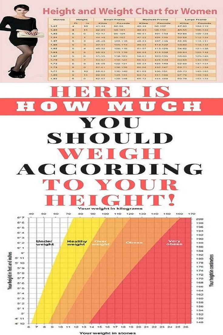weight-chart-for-busty-women-milfs-who-love-pussy