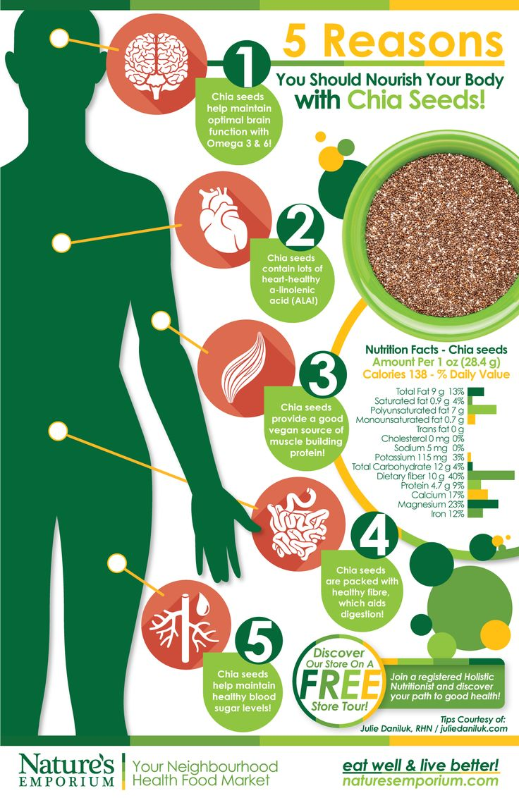 5-Reasons-Why-Chia-Seeds-Are-Good-For-You-Infographic-last-Nature's-Emporium-2014 | Holistic Health | Pinterest | Nutrition, Health and Healthy