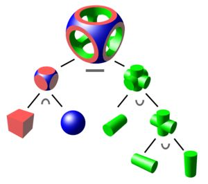 Constructive solid geometry - Wikipedia