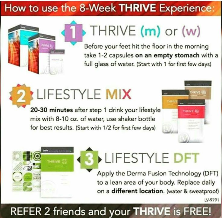 Thrive Patch Review 2017 UPDATE Is It a Patch for