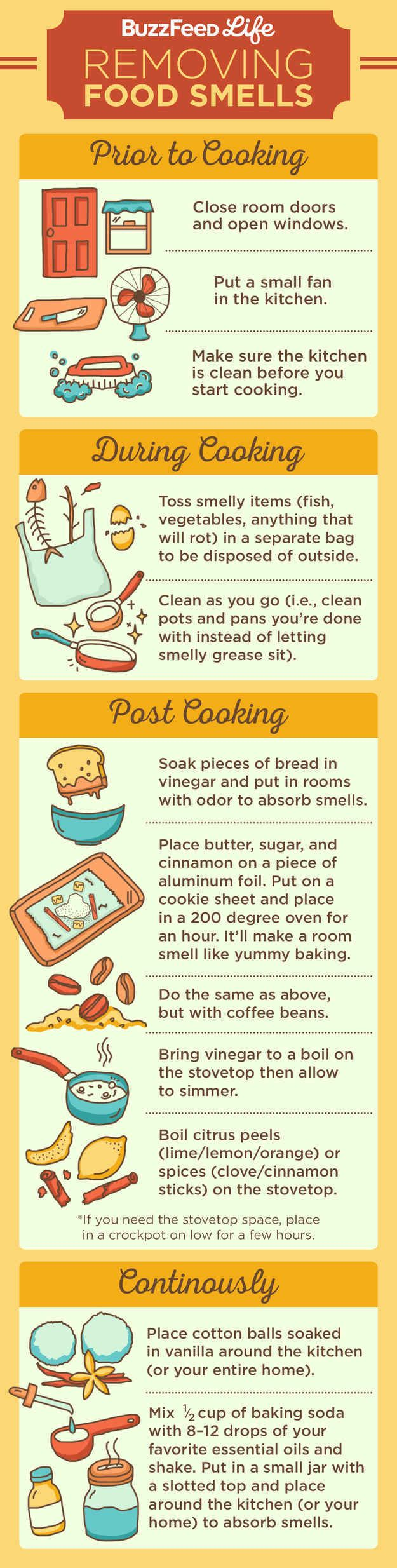 How To Get Rid Of Lingering Food Smells... because I love my crock pot but hate the way it makes the whole house smell!