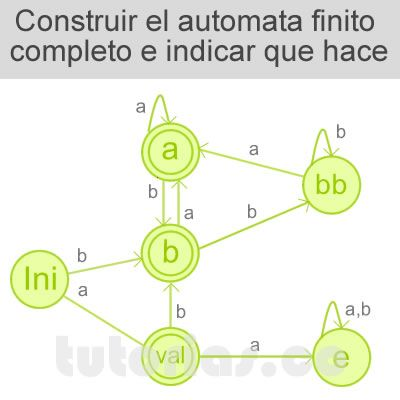 http://tutorias.co/construir-automata-finito-completo-a-partir-del-siguiente-diagrama/