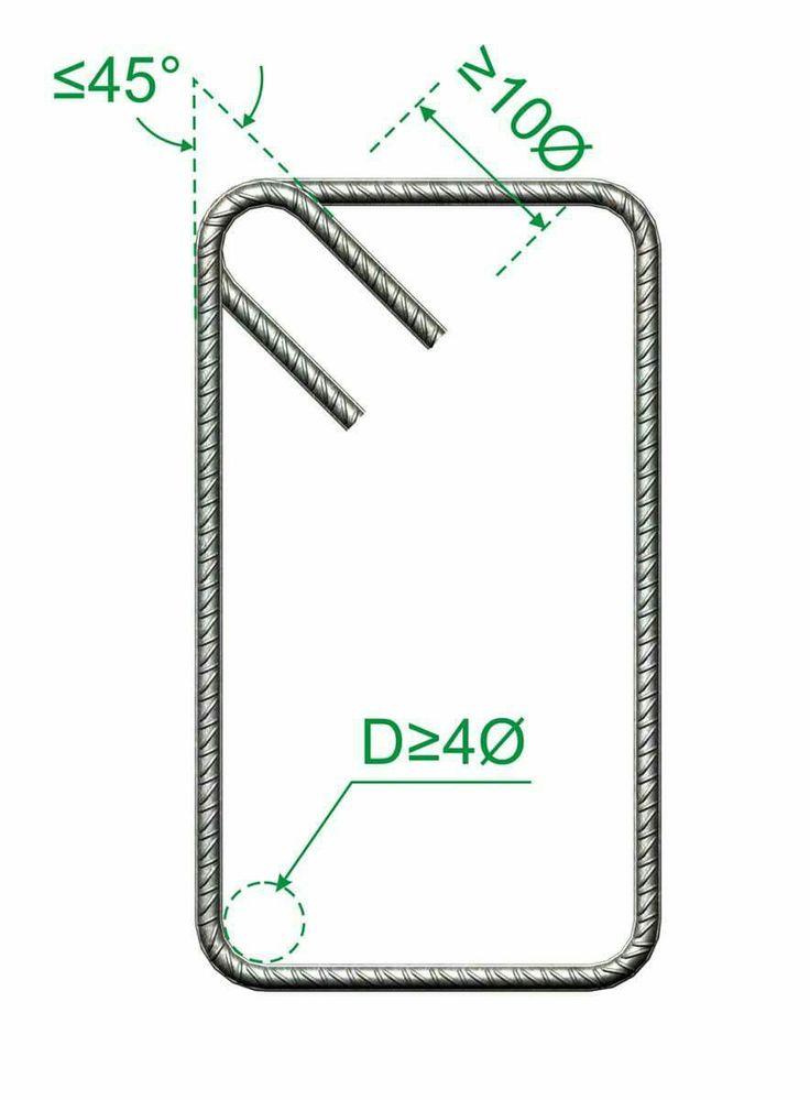 Bar Bending Details