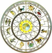 2013 Astrology & Numerology Forecast video. Get 70% OFF your 2013 private reading for limited time.