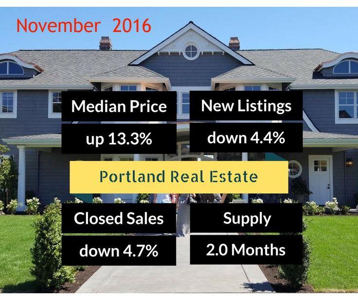 Portland Real Estate Market Update for November 2016   #RealEstate #Oregon #Portland #PortlandOregon #ForestGrove #Hillsboro #Beaverton #Tigard #Tualatin #PDX #Homes #RealEstate #OregonHome #HomesForSale #KellerWilliams #KWRP #BeavertonOr #SellMyHome #SellMyHouse #Equity #RealEstateMarket #RealEstateNews