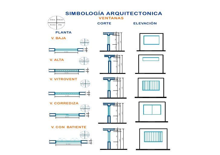 M s de 25 ideas incre bles sobre simbologia arquitectonica for Simbologia de planos arquitectonicos pdf