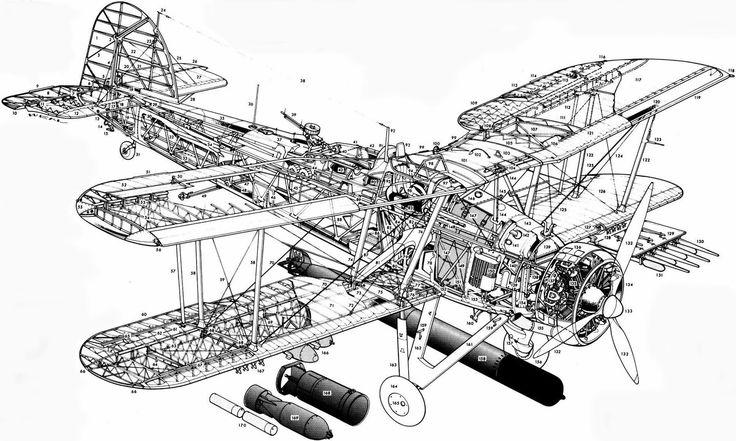 Fairey Swordfish cutaway.