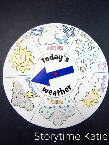 """Weather Wheel: circle print out with sections or """"dials"""" for rainy, sunny, etc. Arrow that moves and points to weather is attached to middle with a metal fastener brad."""
