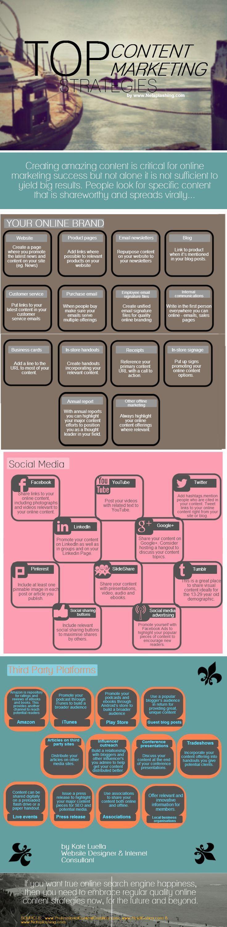 Top Content Marketing Strategies via @angela4design  #Infografía by netsplashing.com