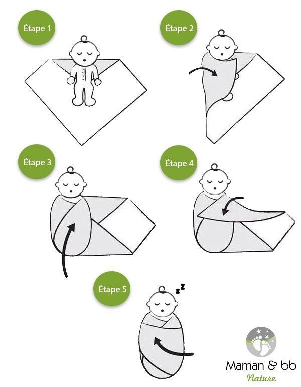 Comment emmailloter bébé