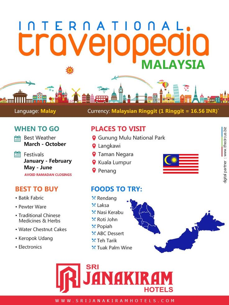 Malaysia is ranked 11th in the world and 2nd in Southeast Asia for tourist arrivals. Lets get some more good and useful info about Malaysia. #srijanakiram #travelopedia #Malaysia