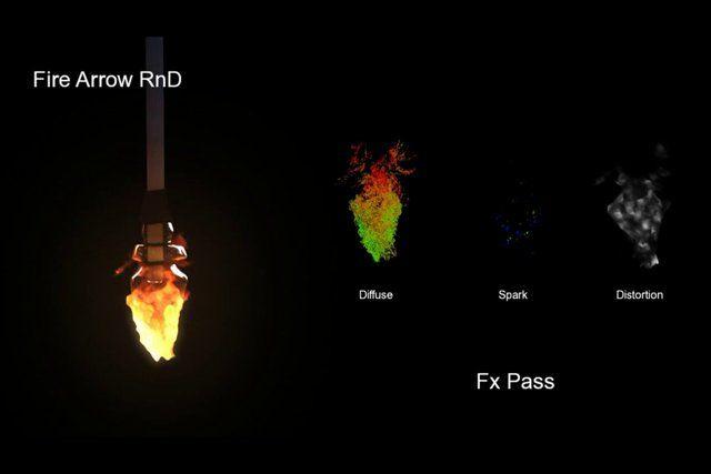 use houdini particle simulation hope you like!
