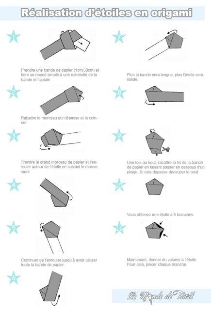 Tuto étoile en origami
