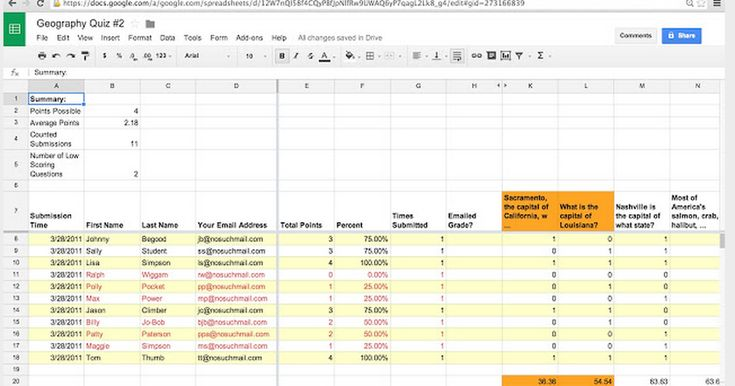 10 Powerful Google Sheets Addons for Teachers Mobile