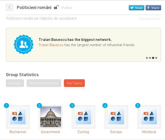 Sportul preferat al politicienilor români de pe rețelele de socializare