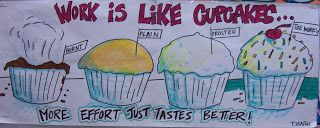 Good work is like cupcakes...more effort just tastes better!